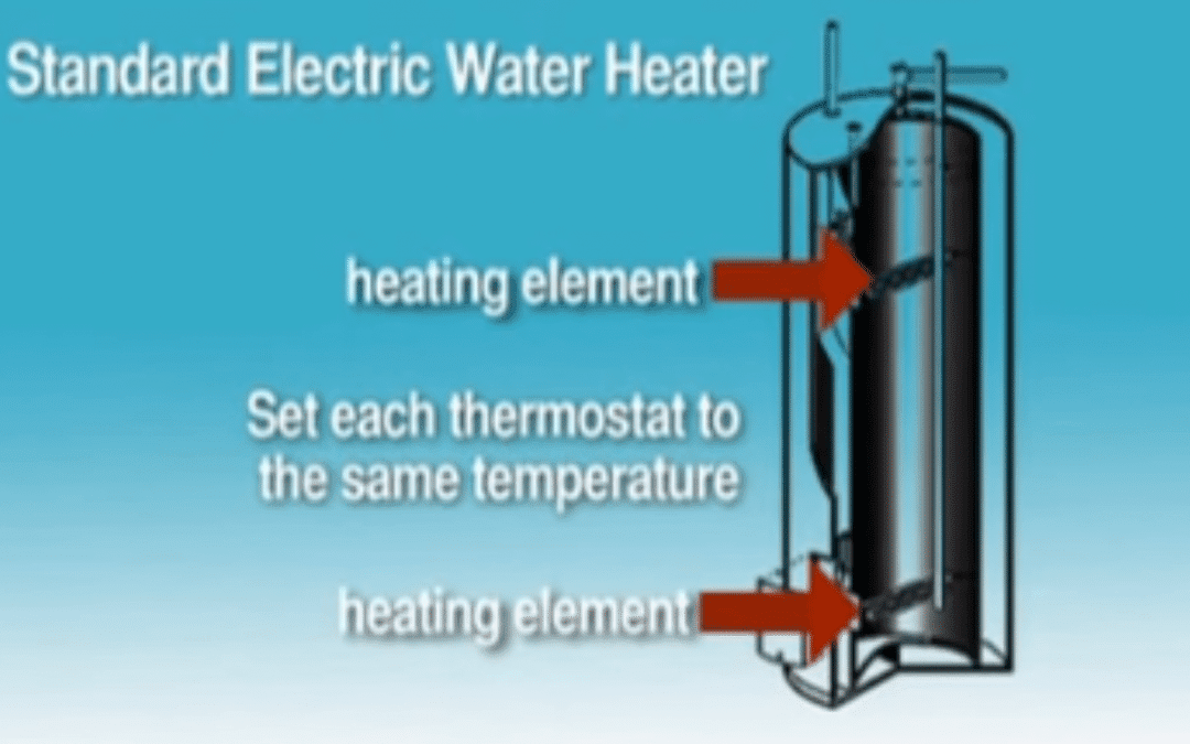 Save in energy by monitoring your water heater.